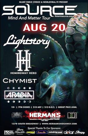 SOURCE | LIGHTSTORY | HEMINGWAY HERO | CHYMIST | ARADIA