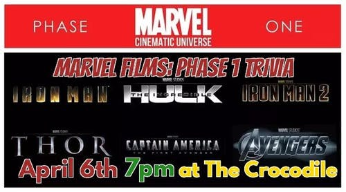 Marvel Films Trivia: Phase 1 @ The Back Bar